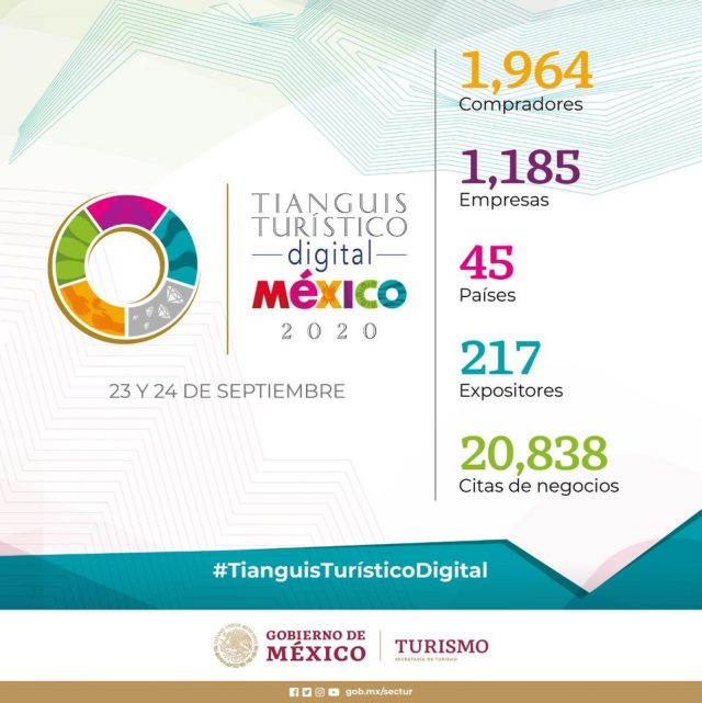 tianguis-turistico-digital-mexico-2020